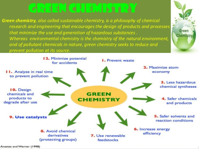 a research on green chemistry Perhaps it is no surprise that the land of 10,000 lakes is home to a range of environmental and green chemistry research many of our faculty members have environment-focused projects and incorporate green chemistry principles and sustainability goals into their research objectives.
